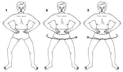 Phương pháp luyện tập điều trị táo bón